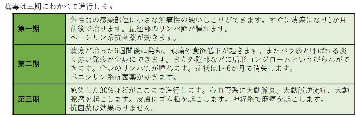 腹痛 カンジダ